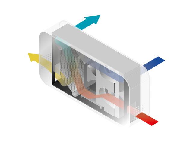 ventilazione_meccanica_controllata_doppio_flusso